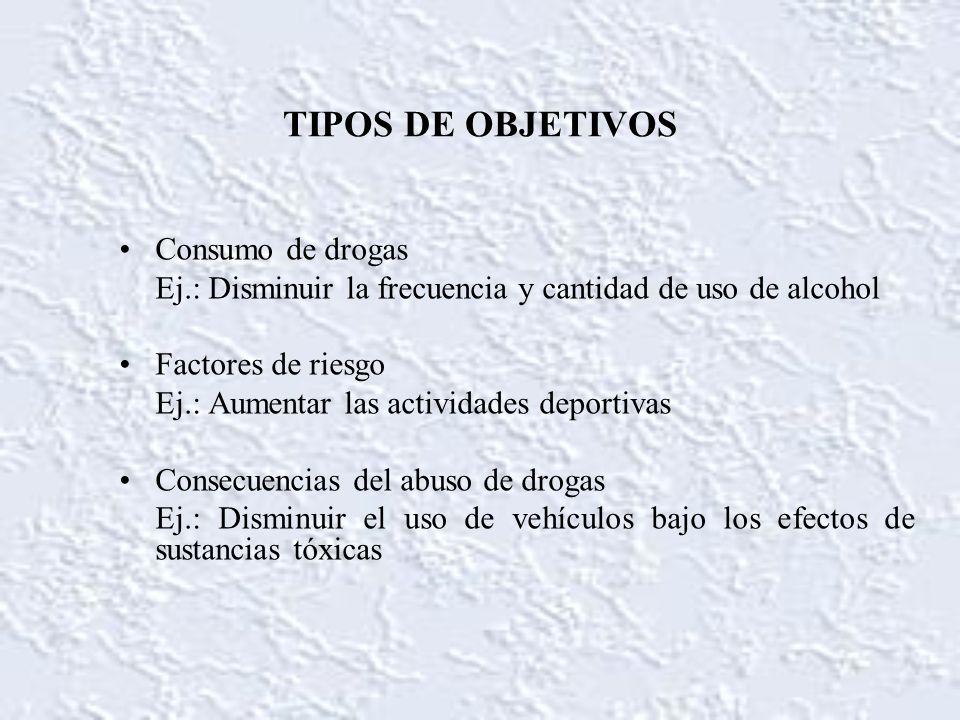 TIPOS DE OBJETIVOS Consumo de drogas