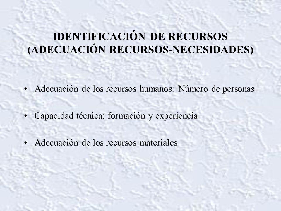 IDENTIFICACIÓN DE RECURSOS (ADECUACIÓN RECURSOS-NECESIDADES)