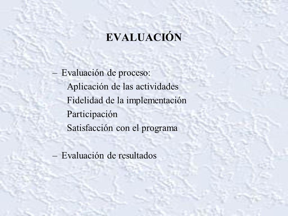 EVALUACIÓN Evaluación de proceso: Aplicación de las actividades