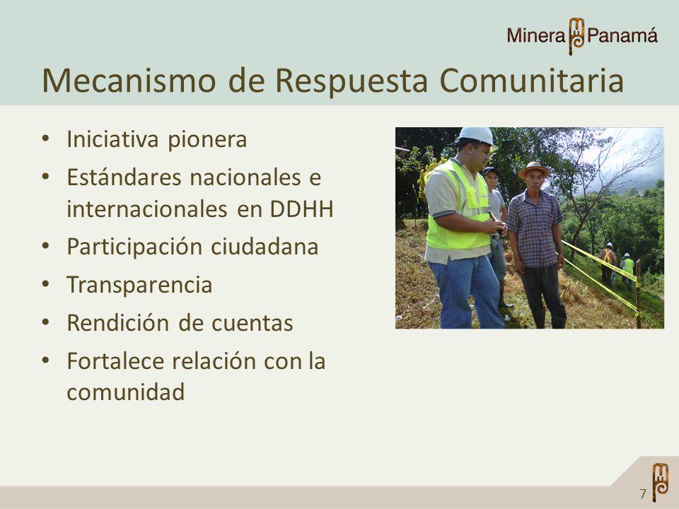 Mecanismo de Respuesta Comunitaria