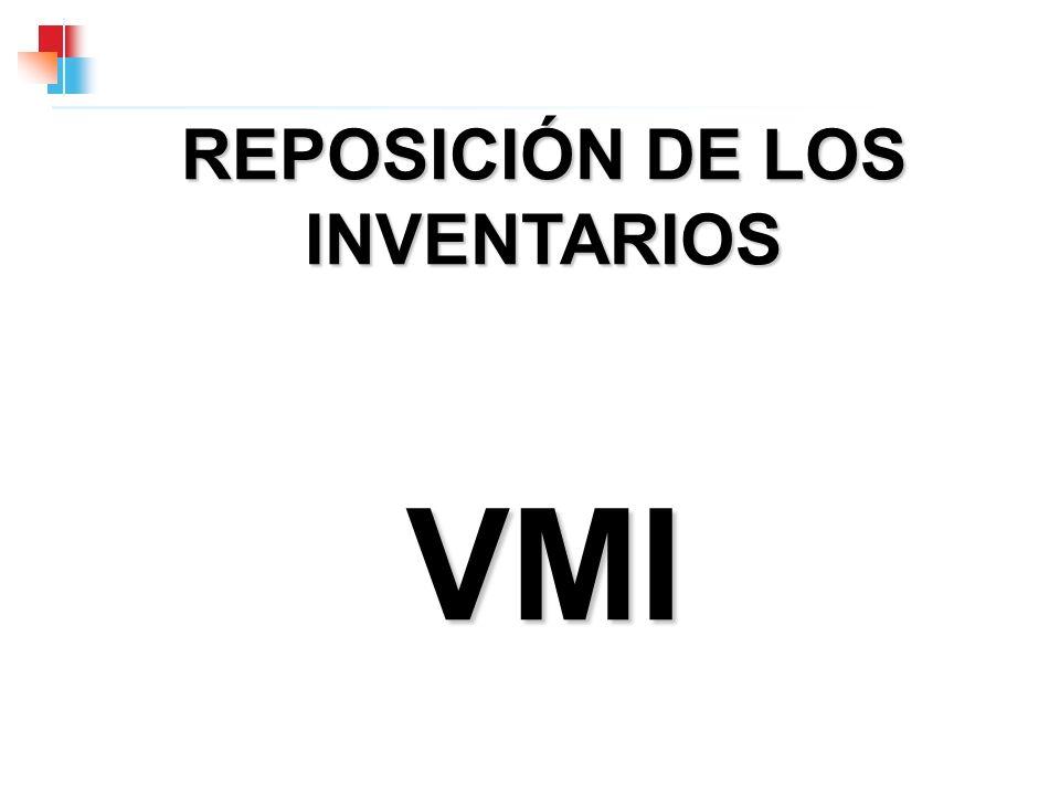 REPOSICIÓN DE LOS INVENTARIOS