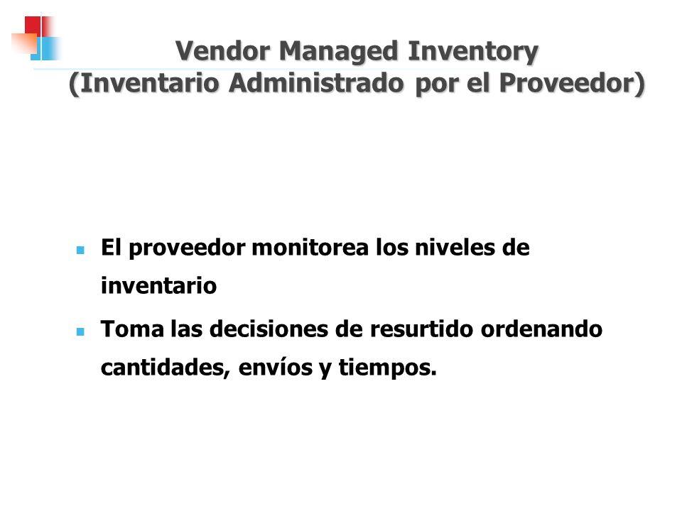 Vendor Managed Inventory (Inventario Administrado por el Proveedor)