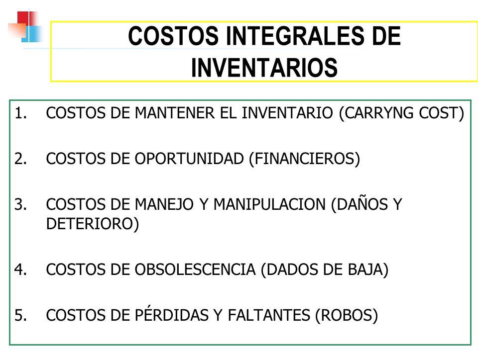 COSTOS INTEGRALES DE INVENTARIOS