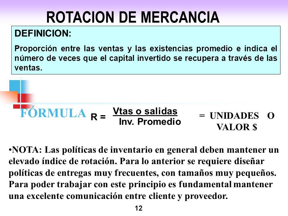 ROTACION DE MERCANCIA FÓRMULA DEFINICION: Inv. Promedio Vtas o salidas