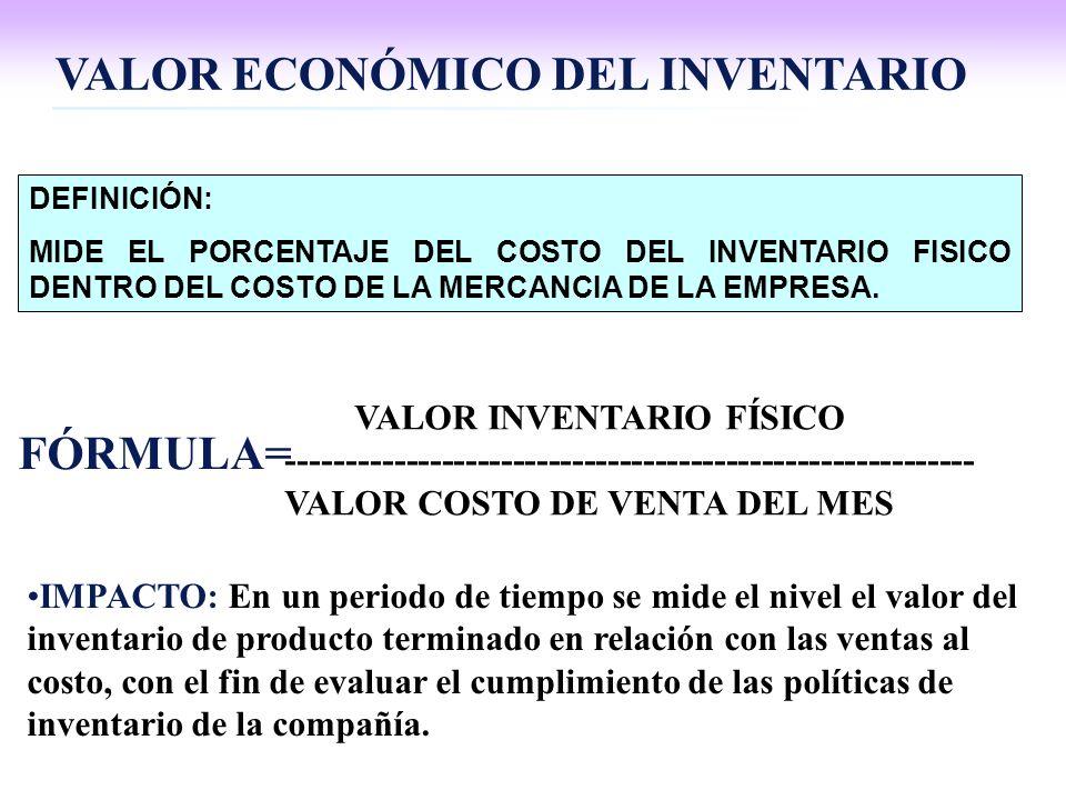 VALOR ECONÓMICO DEL INVENTARIO