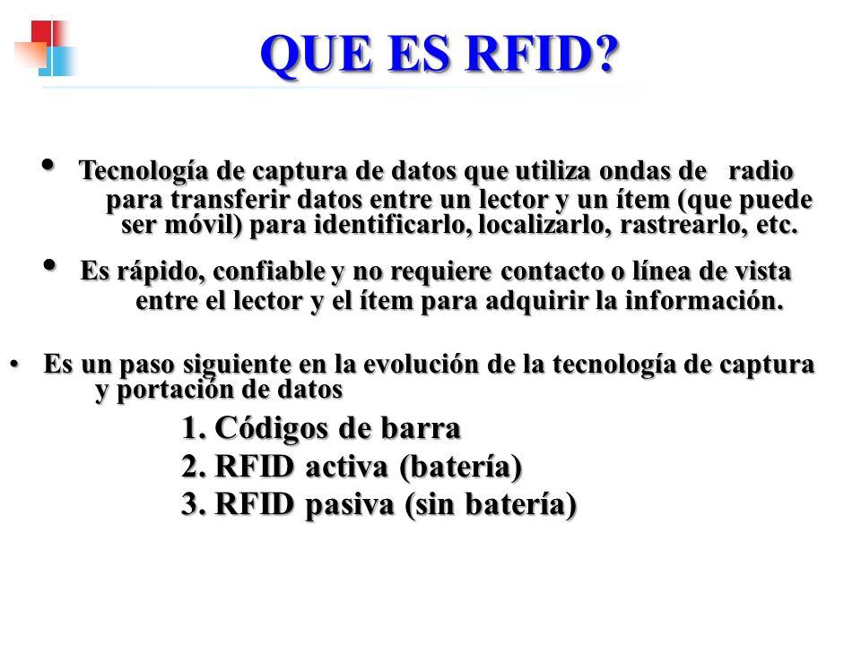 QUE ES RFID