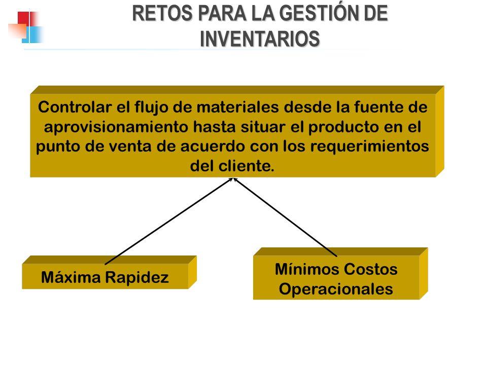 RETOS PARA LA GESTIÓN DE INVENTARIOS