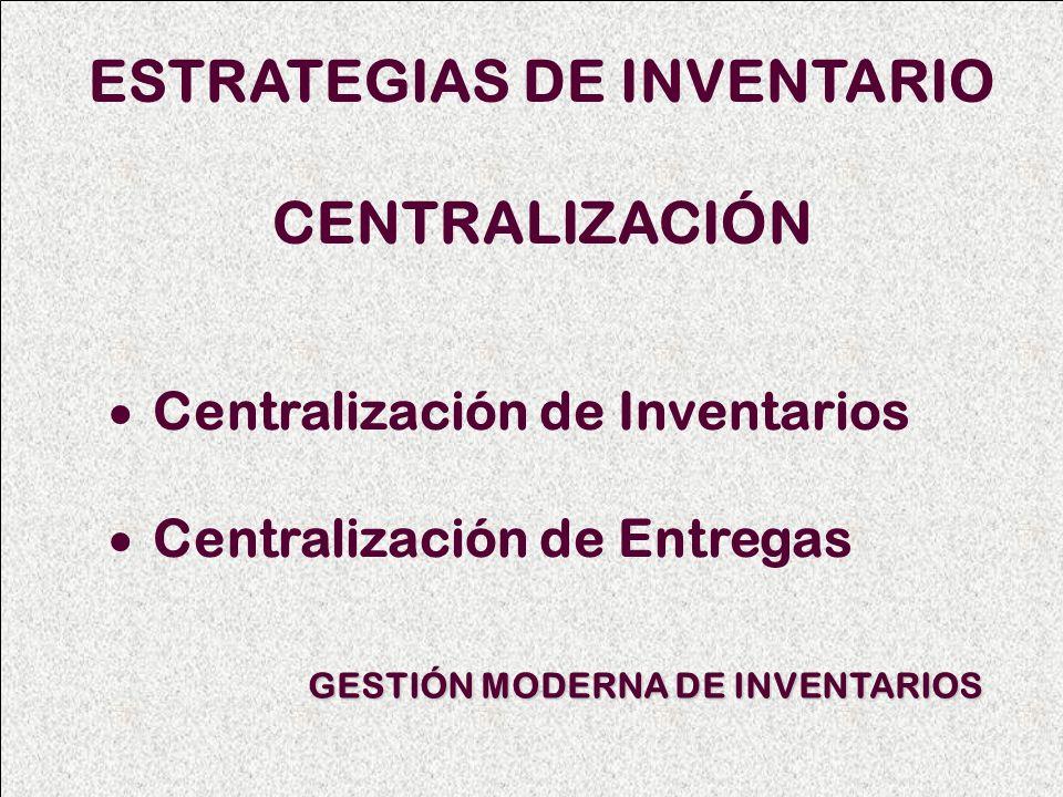 ESTRATEGIAS DE INVENTARIO GESTIÓN MODERNA DE INVENTARIOS
