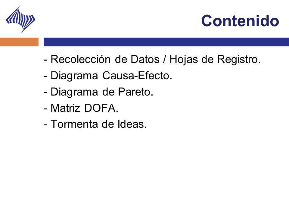 Contenido - Recolección de Datos / Hojas de Registro.
