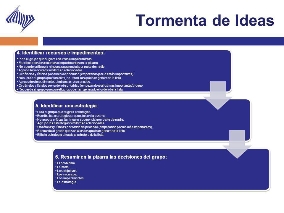 Tormenta de Ideas 4. Identificar recursos e impedimentos: