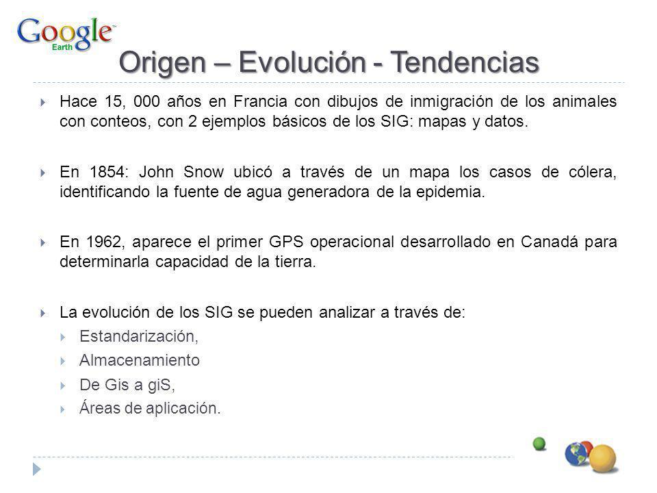 Origen – Evolución - Tendencias