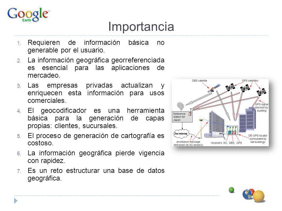 Importancia Requieren de información básica no generable por el usuario.