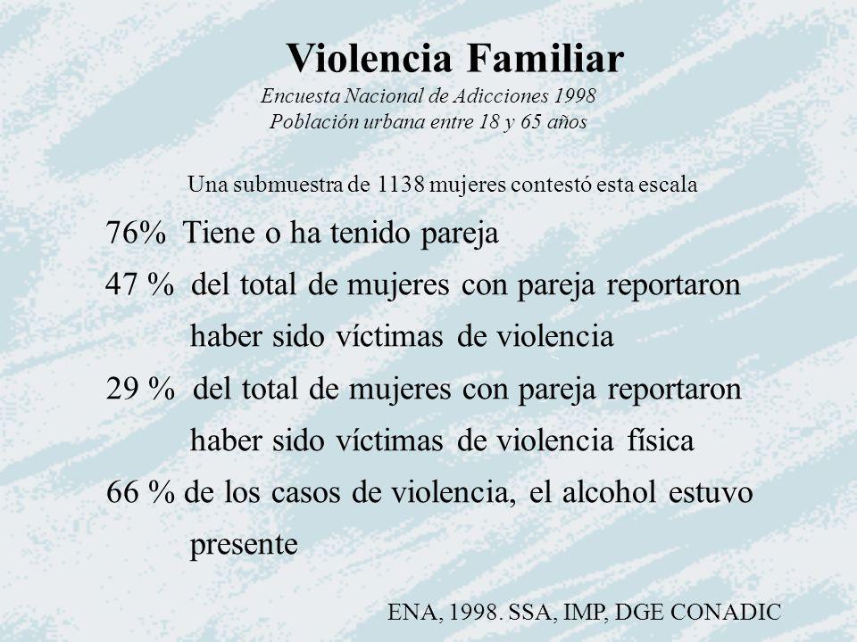 Violencia Familiar Encuesta Nacional de Adicciones 1998