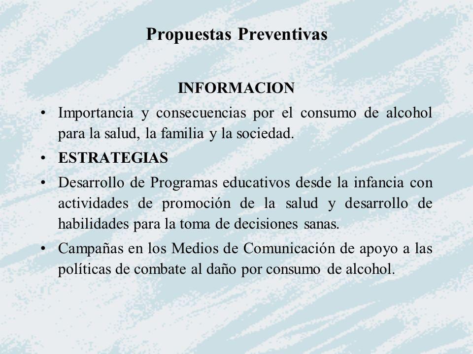 Propuestas Preventivas