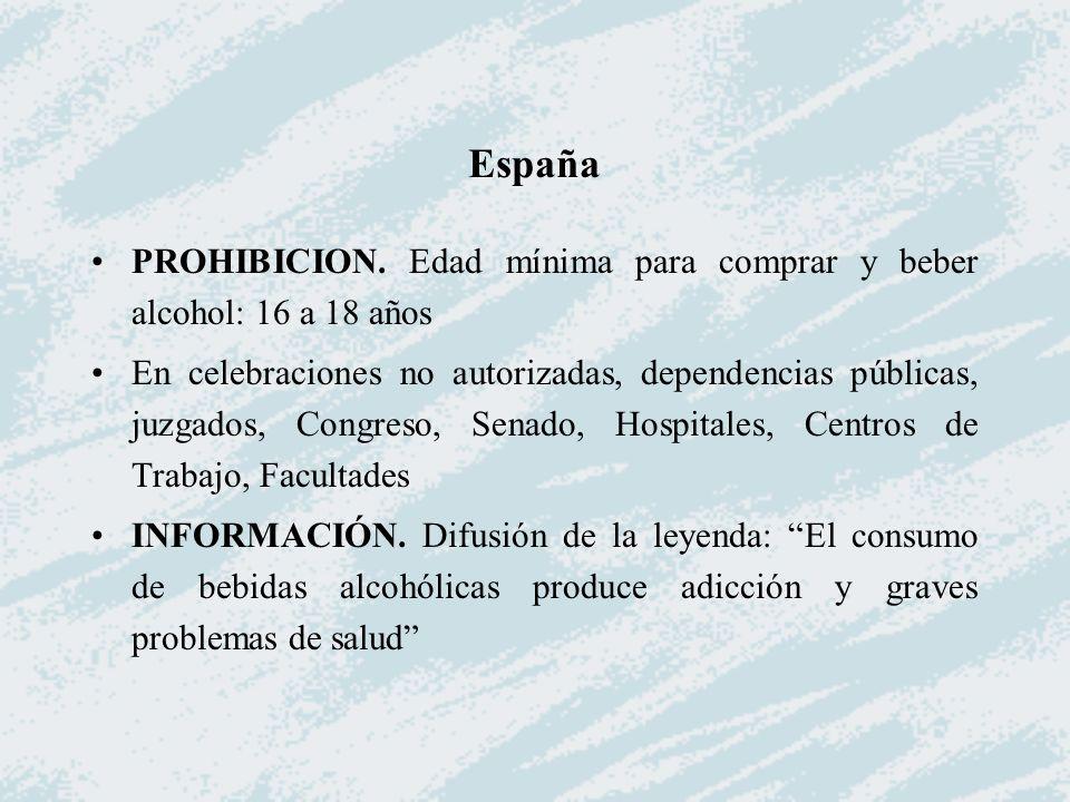España PROHIBICION. Edad mínima para comprar y beber alcohol: 16 a 18 años.