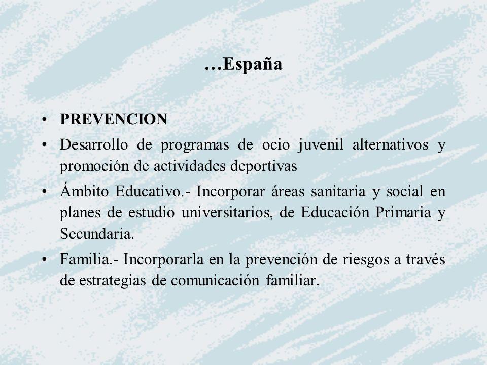 …España PREVENCION. Desarrollo de programas de ocio juvenil alternativos y promoción de actividades deportivas.