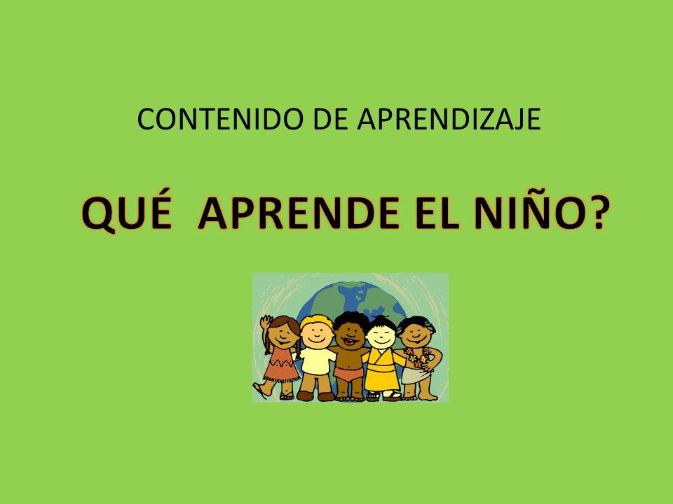 CONTENIDO DE APRENDIZAJE