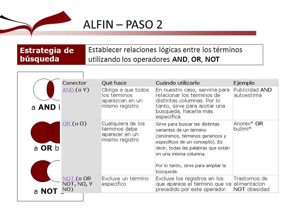 ALFIN – PASO 2 Estrategia de búsqueda. Establecer relaciones lógicas entre los términos utilizando los operadores AND, OR, NOT.