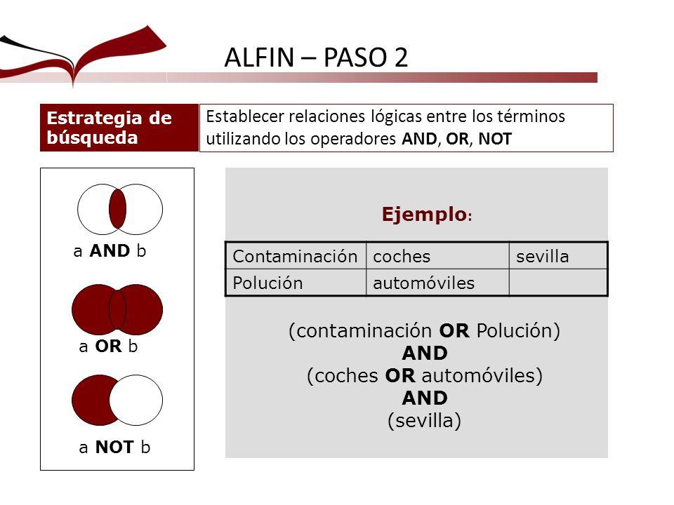 (contaminación OR Polución) AND (coches OR automóviles) AND (sevilla)