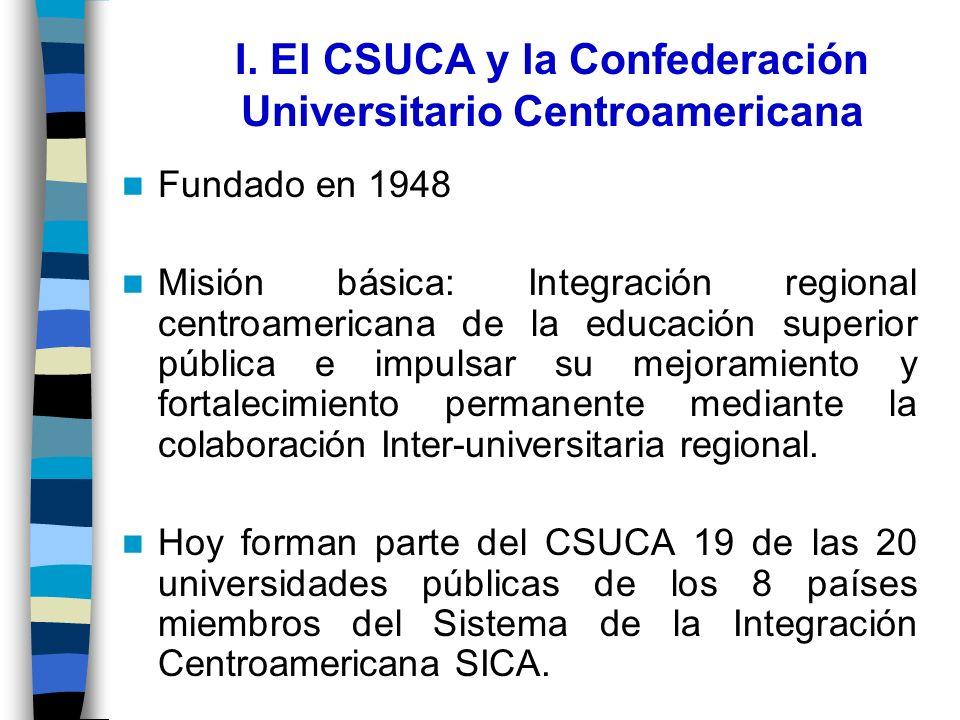 I. El CSUCA y la Confederación Universitario Centroamericana