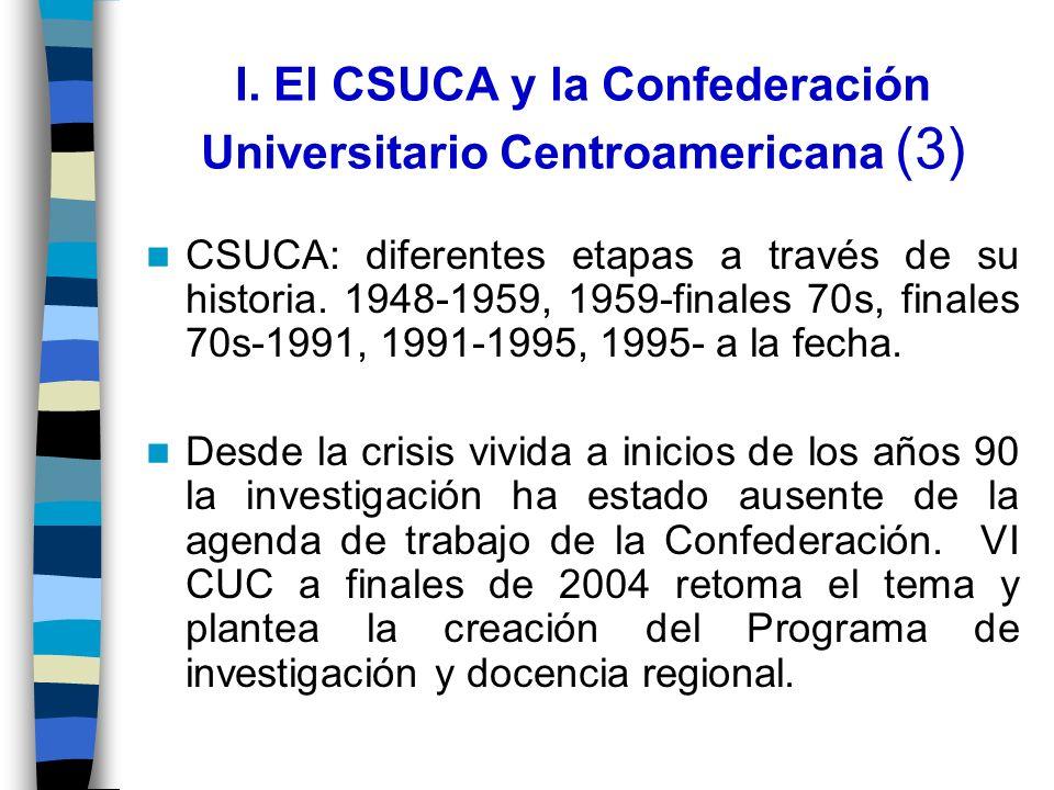 I. El CSUCA y la Confederación Universitario Centroamericana (3)