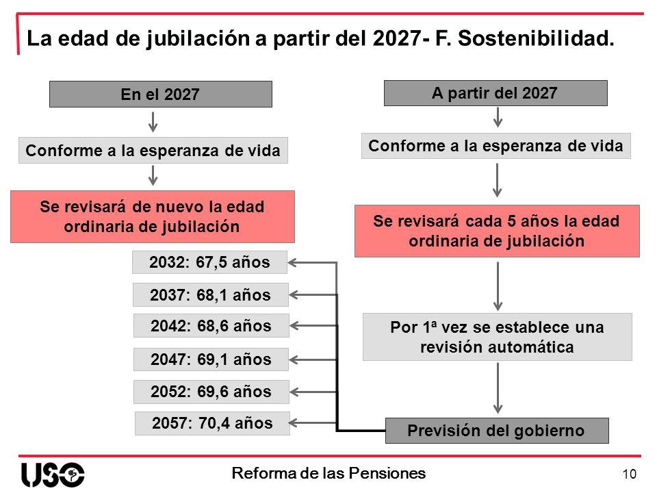 La edad de jubilación a partir del 2027- F. Sostenibilidad.