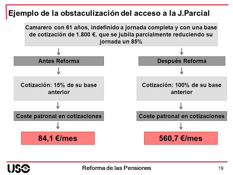 Ejemplo de la obstaculización del acceso a la J.Parcial