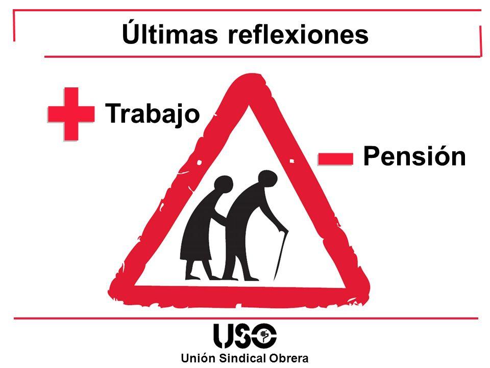 Últimas reflexiones + Trabajo Pensión - Unión Sindical Obrera 60