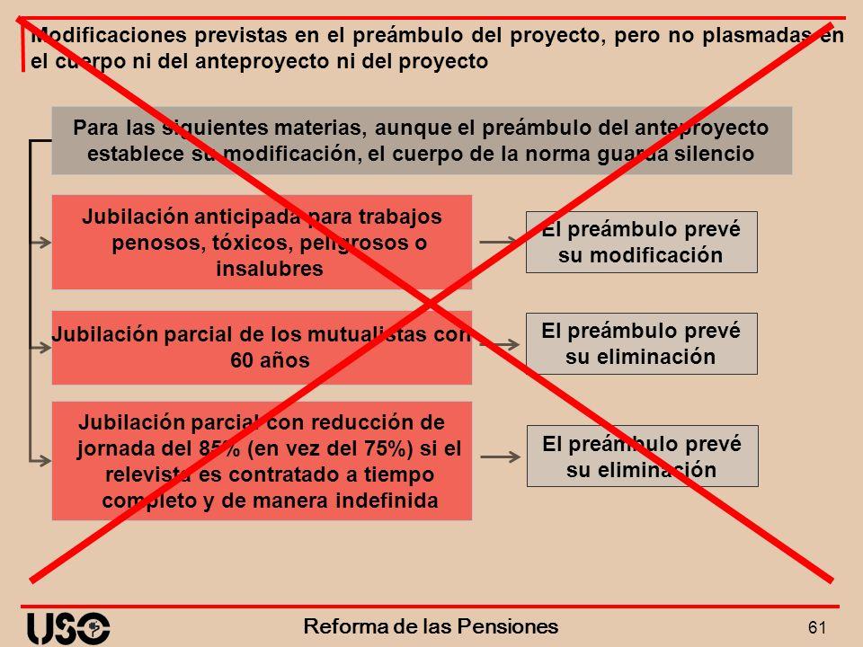 El preámbulo prevé su modificación