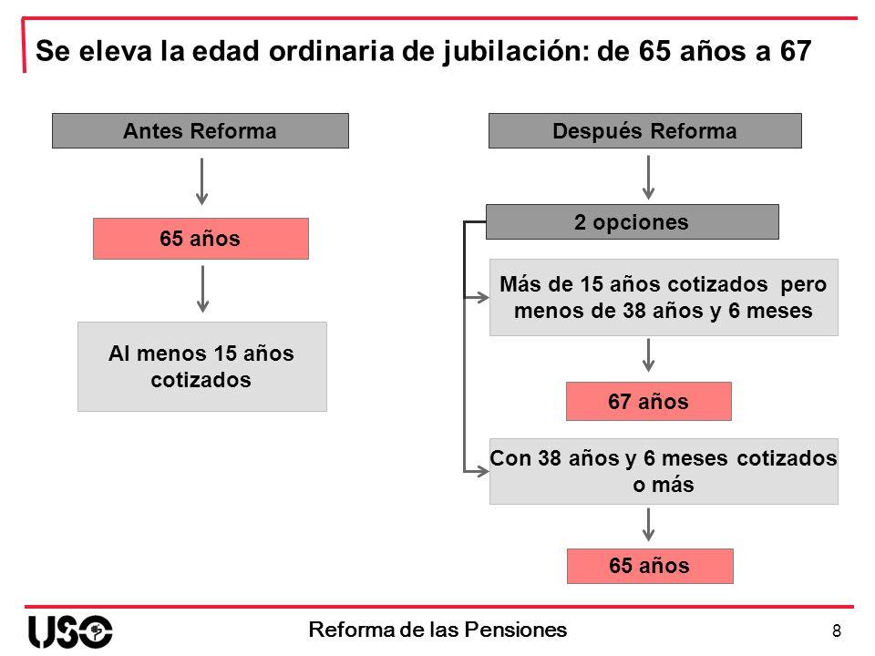 Se eleva la edad ordinaria de jubilación: de 65 años a 67