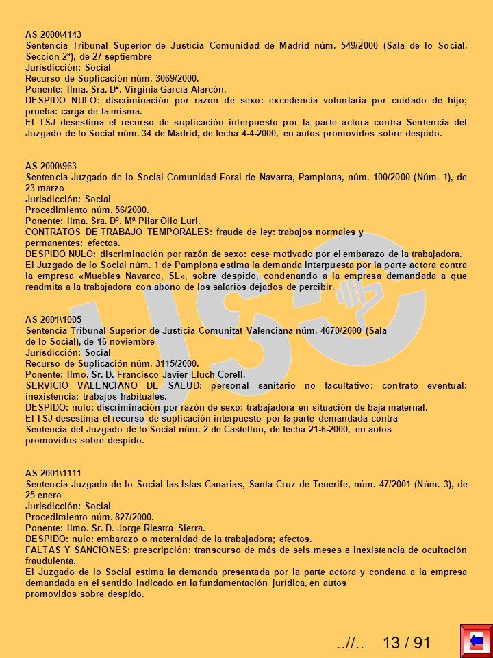 AS 2000\4143Sentencia Tribunal Superior de Justicia Comunidad de Madrid núm. 549/2000 (Sala de lo Social, Sección 2ª), de 27 septiembre.