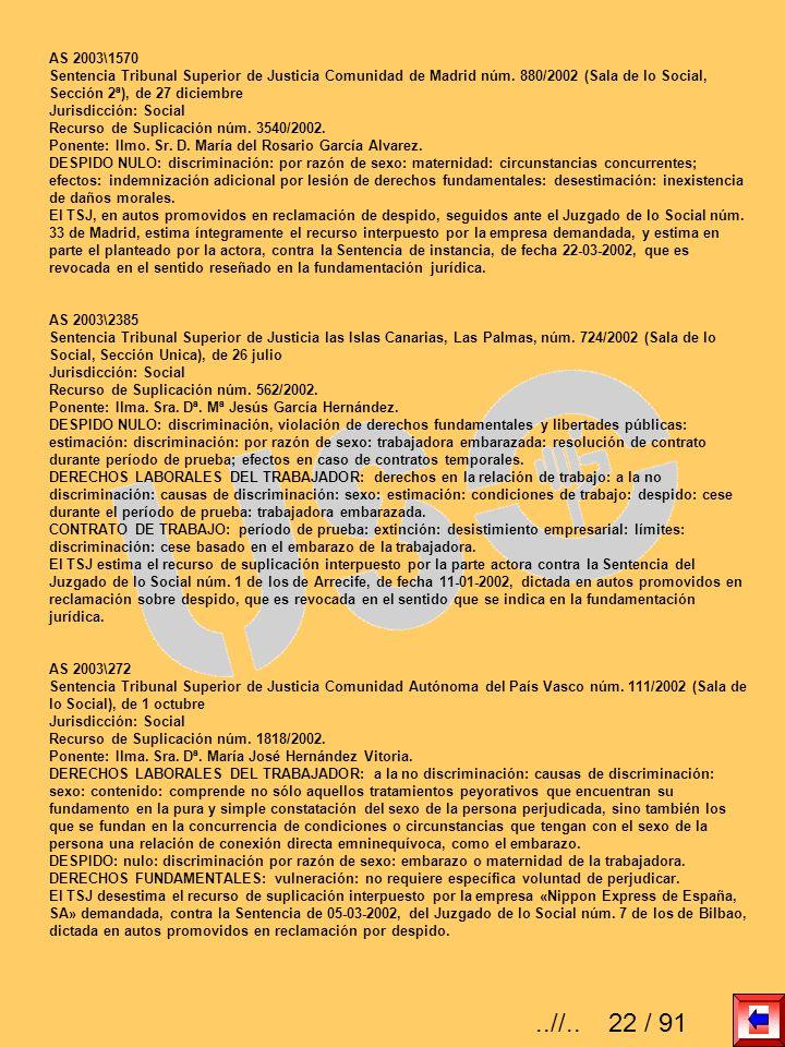 AS 2003\1570Sentencia Tribunal Superior de Justicia Comunidad de Madrid núm. 880/2002 (Sala de lo Social, Sección 2ª), de 27 diciembre.