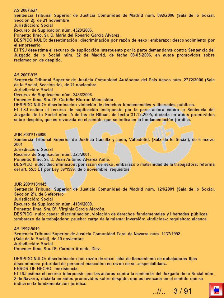AS 2007\627Sentencia Tribunal Superior de Justicia Comunidad de Madrid núm. 892/2006 (Sala de lo Social, Sección 2), de 21 noviembre.