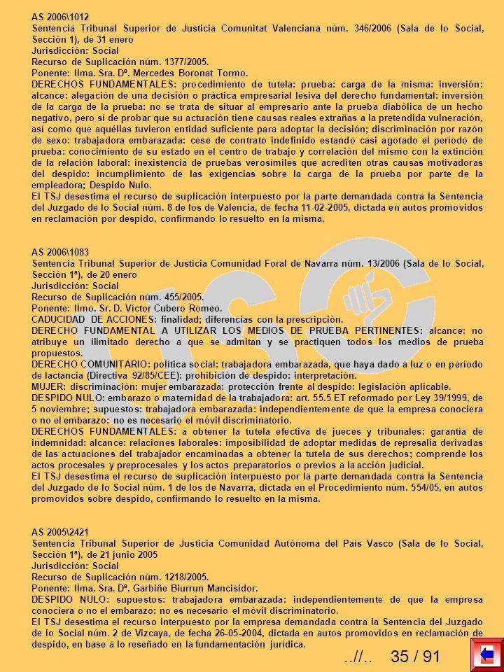AS 2006\1012Sentencia Tribunal Superior de Justicia Comunitat Valenciana núm. 346/2006 (Sala de lo Social, Sección 1), de 31 enero.