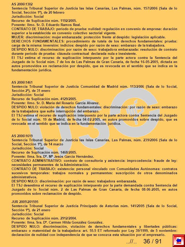 AS 2006\1302Sentencia Tribunal Superior de Justicia las Islas Canarias, Las Palmas, núm. 157/2006 (Sala de lo Social, Sección 1ª), de 20 febrero.
