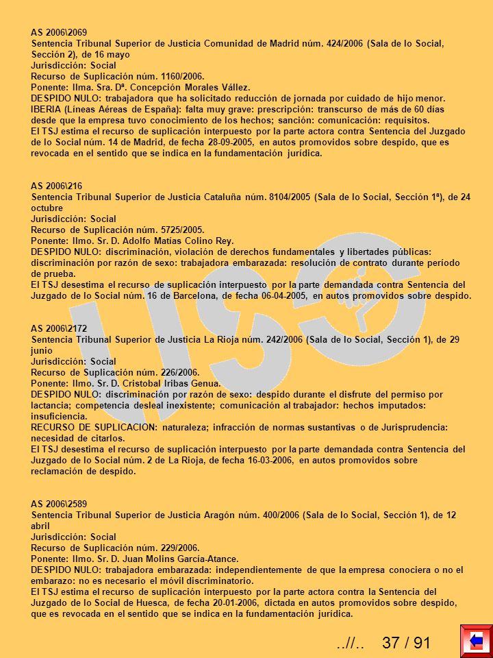 AS 2006\2069Sentencia Tribunal Superior de Justicia Comunidad de Madrid núm. 424/2006 (Sala de lo Social, Sección 2), de 16 mayo.