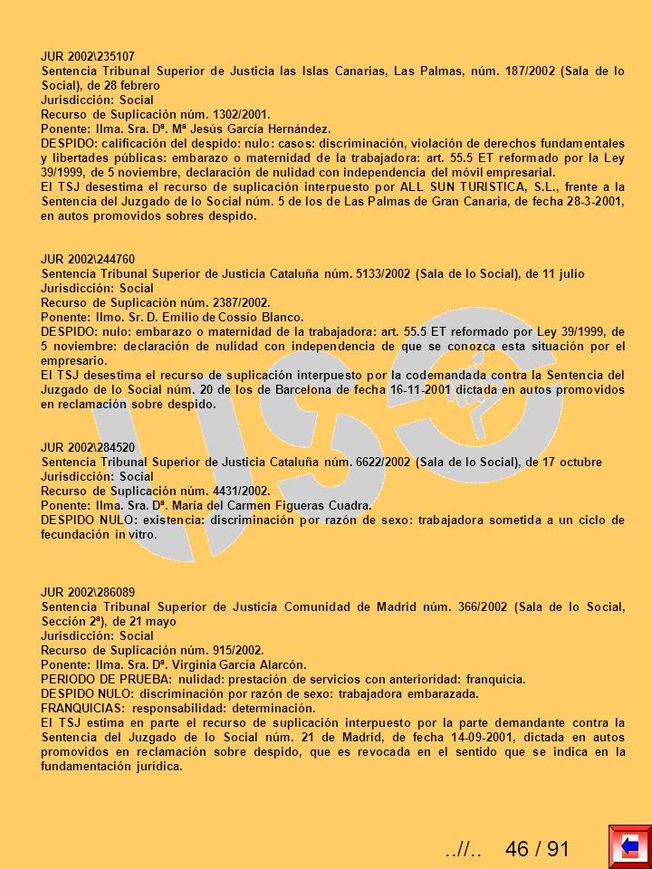 JUR 2002\235107 Sentencia Tribunal Superior de Justicia las Islas Canarias, Las Palmas, núm. 187/2002 (Sala de lo Social), de 28 febrero.