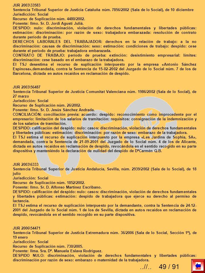 JUR 2003\33583 Sentencia Tribunal Superior de Justicia Cataluña núm. 7856/2002 (Sala de lo Social), de 10 diciembre.