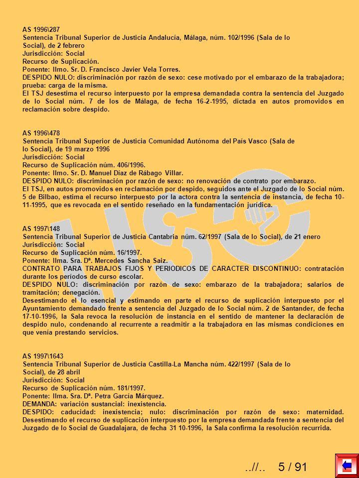 AS 1996\287Sentencia Tribunal Superior de Justicia Andalucía, Málaga, núm. 102/1996 (Sala de lo. Social), de 2 febrero.