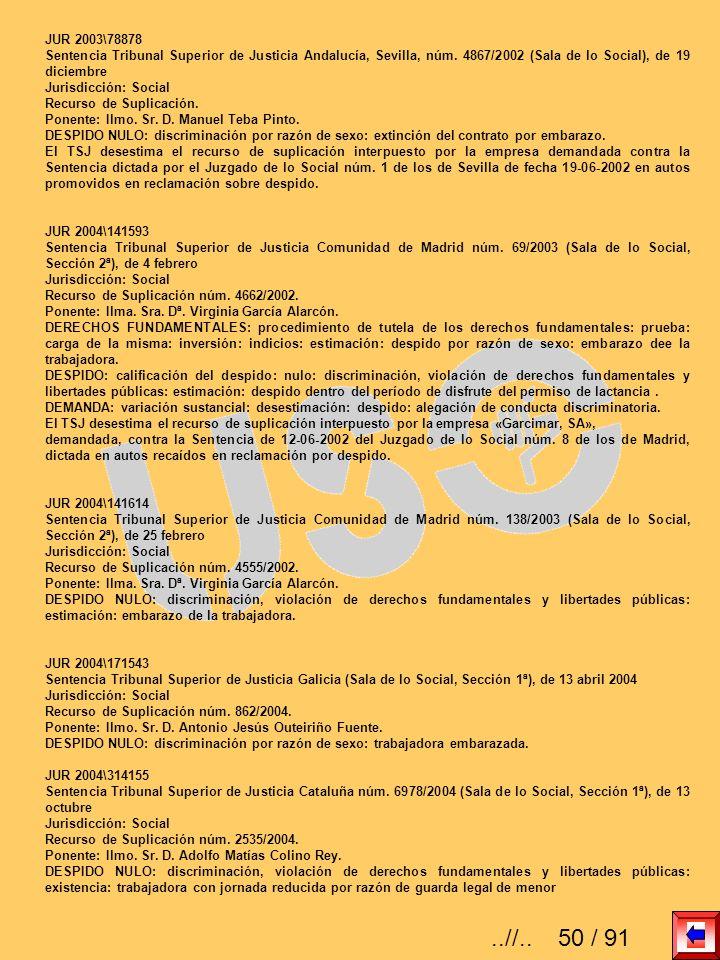 JUR 2003\78878 Sentencia Tribunal Superior de Justicia Andalucía, Sevilla, núm. 4867/2002 (Sala de lo Social), de 19 diciembre.