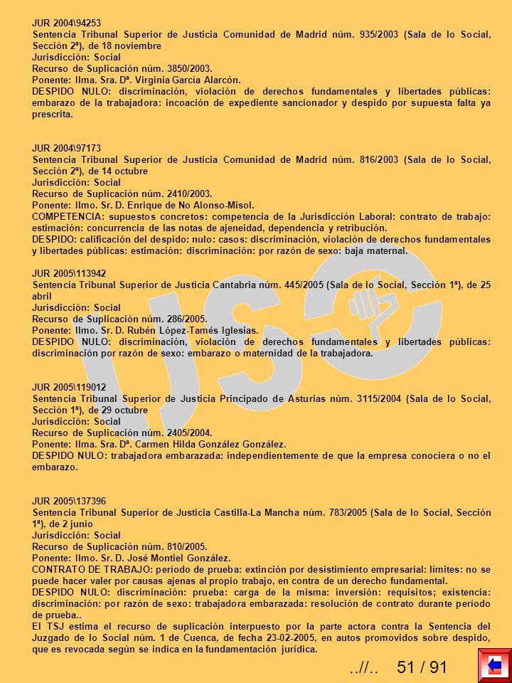 JUR 2004\94253Sentencia Tribunal Superior de Justicia Comunidad de Madrid núm. 935/2003 (Sala de lo Social, Sección 2ª), de 18 noviembre.