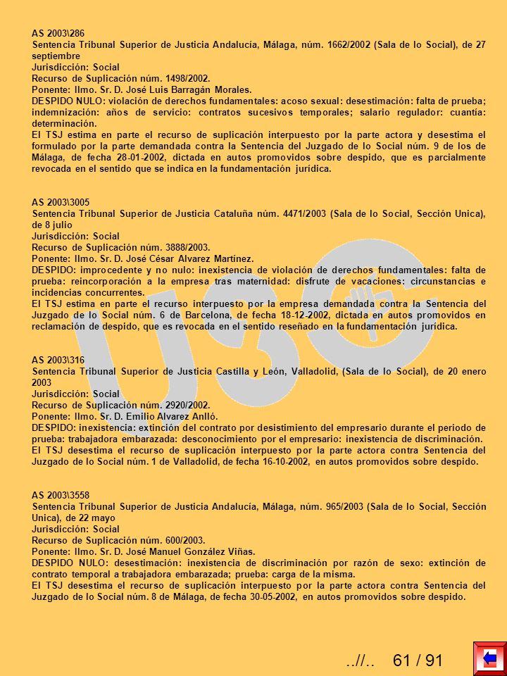 AS 2003\286 Sentencia Tribunal Superior de Justicia Andalucía, Málaga, núm. 1662/2002 (Sala de lo Social), de 27 septiembre.