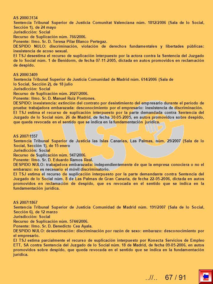 AS 2006\3134 Sentencia Tribunal Superior de Justicia Comunitat Valenciana núm. 1812/2006 (Sala de lo Social, Sección 1), de 24 mayo.