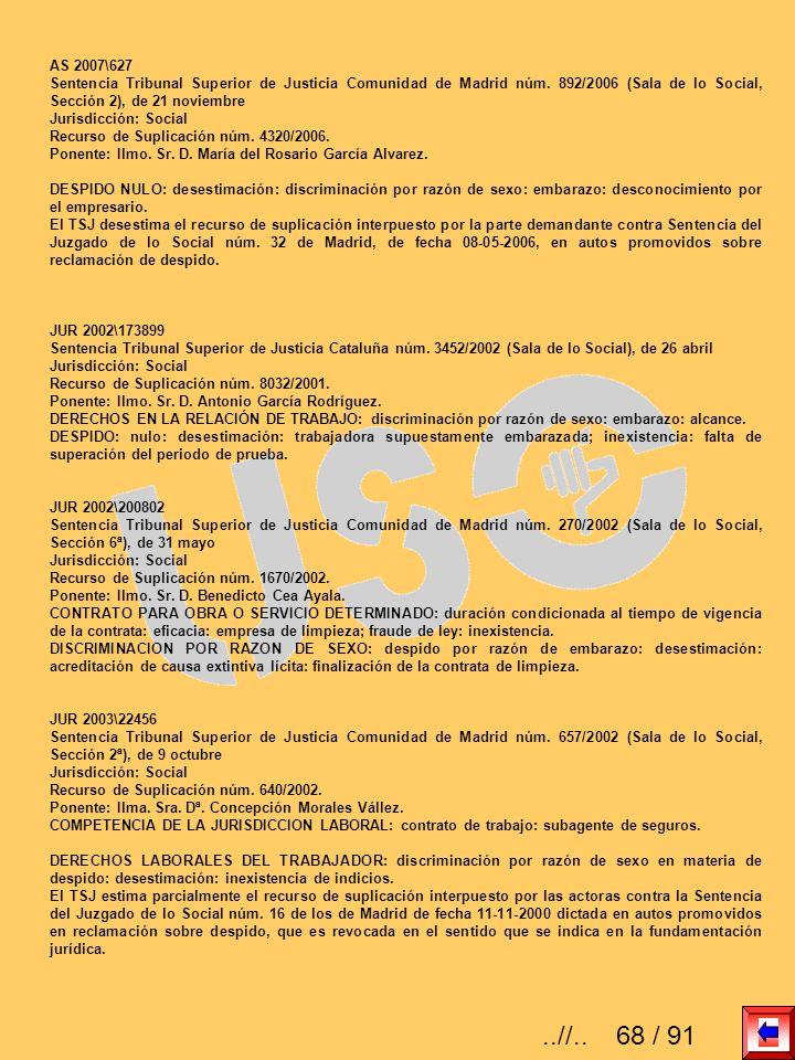AS 2007\627 Sentencia Tribunal Superior de Justicia Comunidad de Madrid núm. 892/2006 (Sala de lo Social, Sección 2), de 21 noviembre.