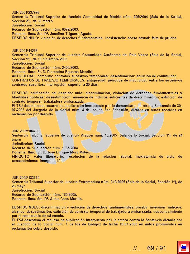 JUR 2004\237996Sentencia Tribunal Superior de Justicia Comunidad de Madrid núm. 295/2004 (Sala de lo Social, Sección 2ª), de 30 marzo.