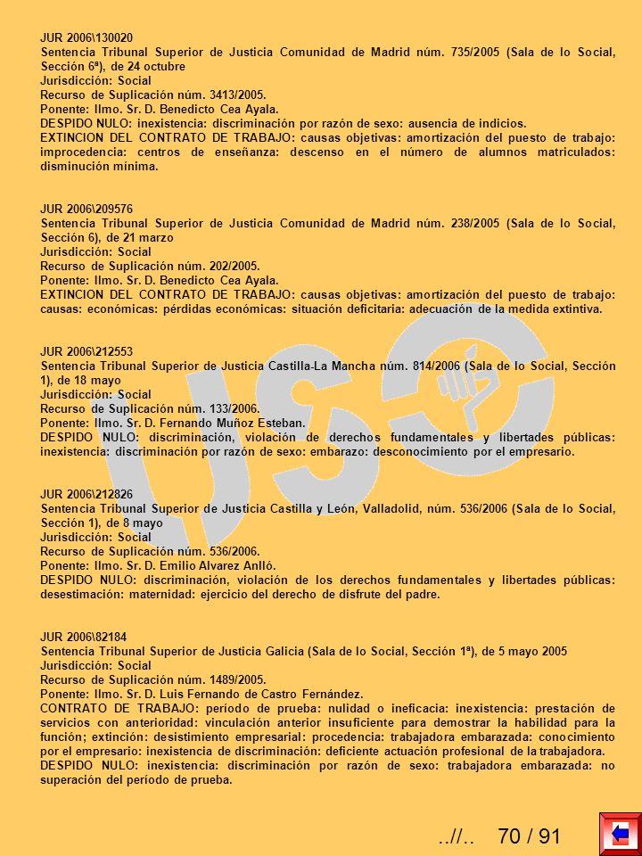 JUR 2006\130020Sentencia Tribunal Superior de Justicia Comunidad de Madrid núm. 735/2005 (Sala de lo Social, Sección 6ª), de 24 octubre.