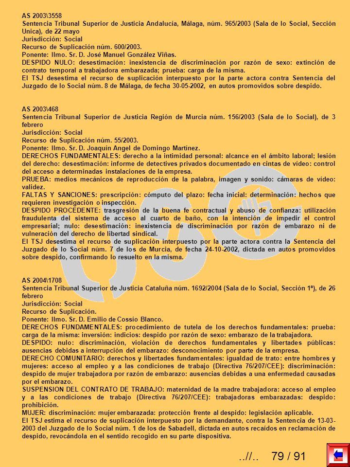AS 2003\3558Sentencia Tribunal Superior de Justicia Andalucía, Málaga, núm. 965/2003 (Sala de lo Social, Sección Unica), de 22 mayo.
