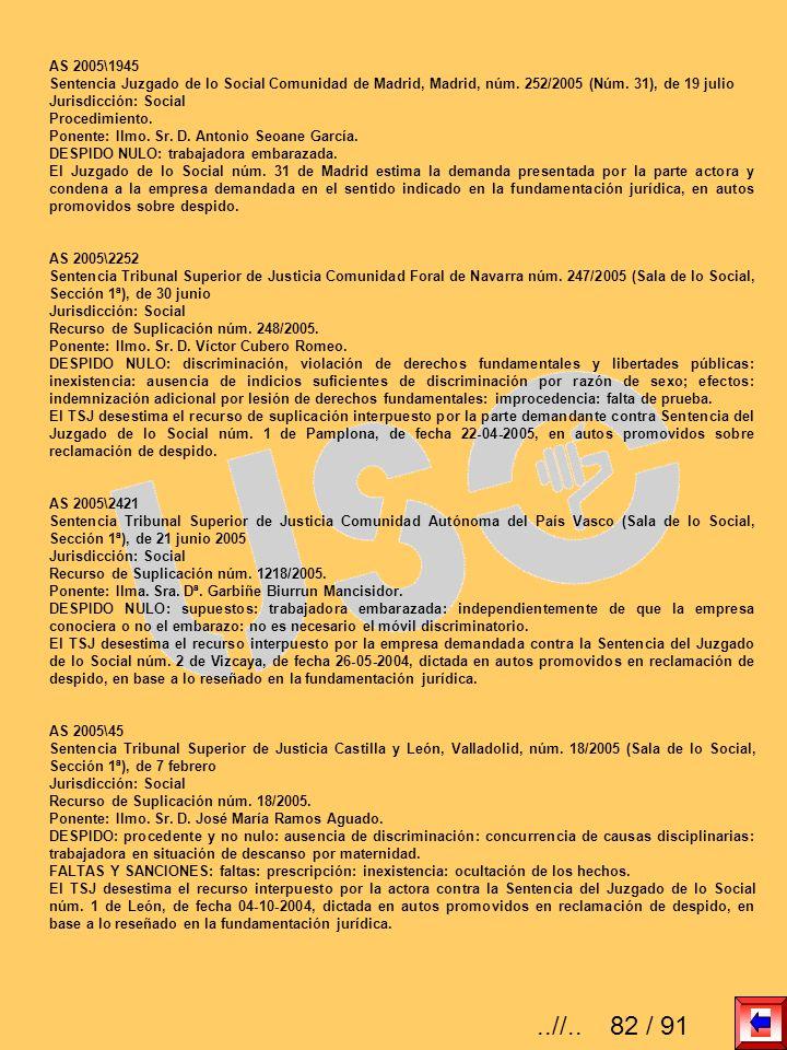 AS 2005\1945Sentencia Juzgado de lo Social Comunidad de Madrid, Madrid, núm. 252/2005 (Núm. 31), de 19 julio.