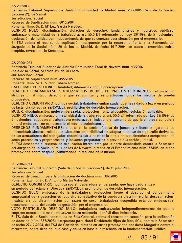 AS 2005\836 Sentencia Tribunal Superior de Justicia Comunidad de Madrid núm. 236/2005 (Sala de lo Social, Sección 2ª), de 5 abril.