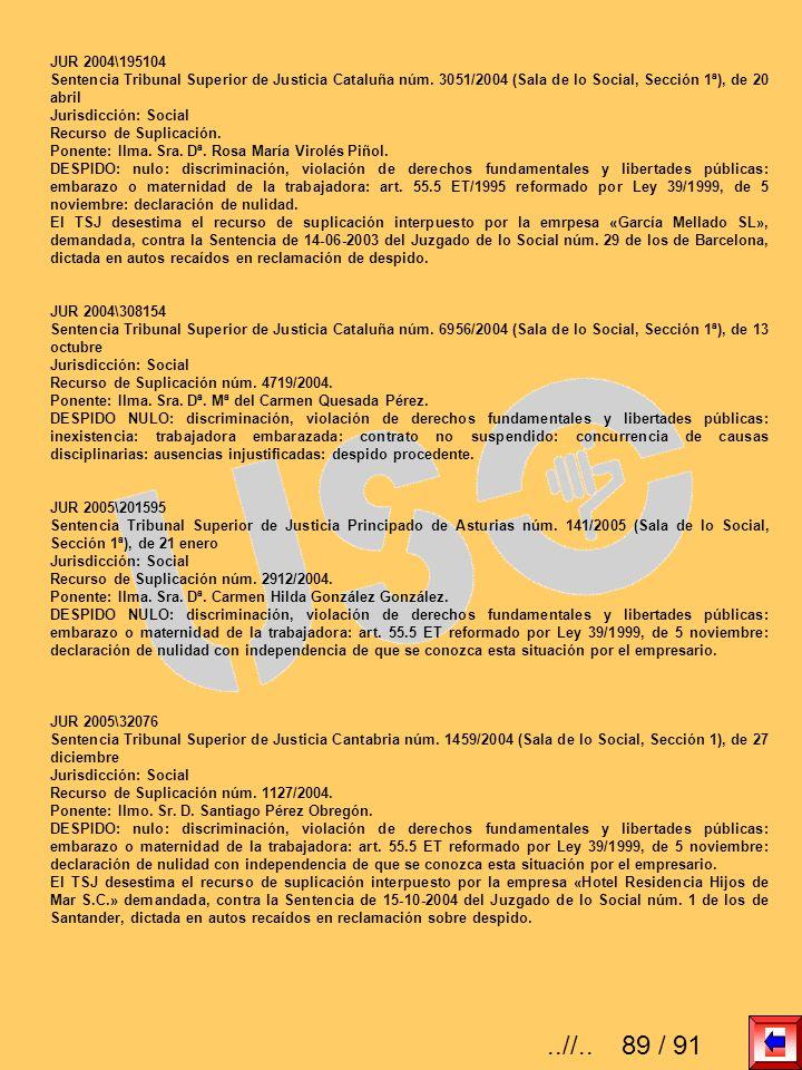 JUR 2004\195104Sentencia Tribunal Superior de Justicia Cataluña núm. 3051/2004 (Sala de lo Social, Sección 1ª), de 20 abril.